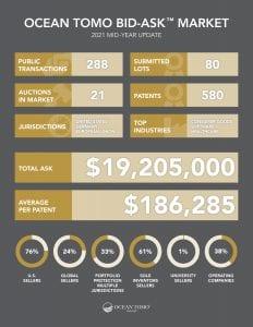 OTBA_Market_Infographic